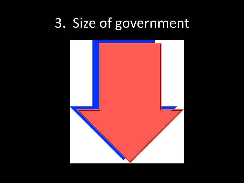 4. National Budget