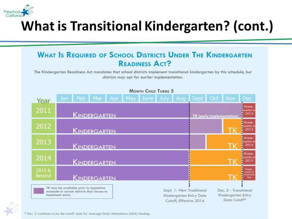 What is Transitional Kindergarten (cont.)