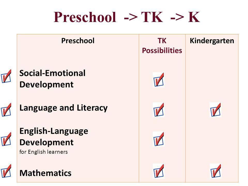 Preschool -> TK -> K Preschool Social-Emotional Development Language and Literacy English-Language Development for English learners Mathematics TK Possibilities Kindergarten