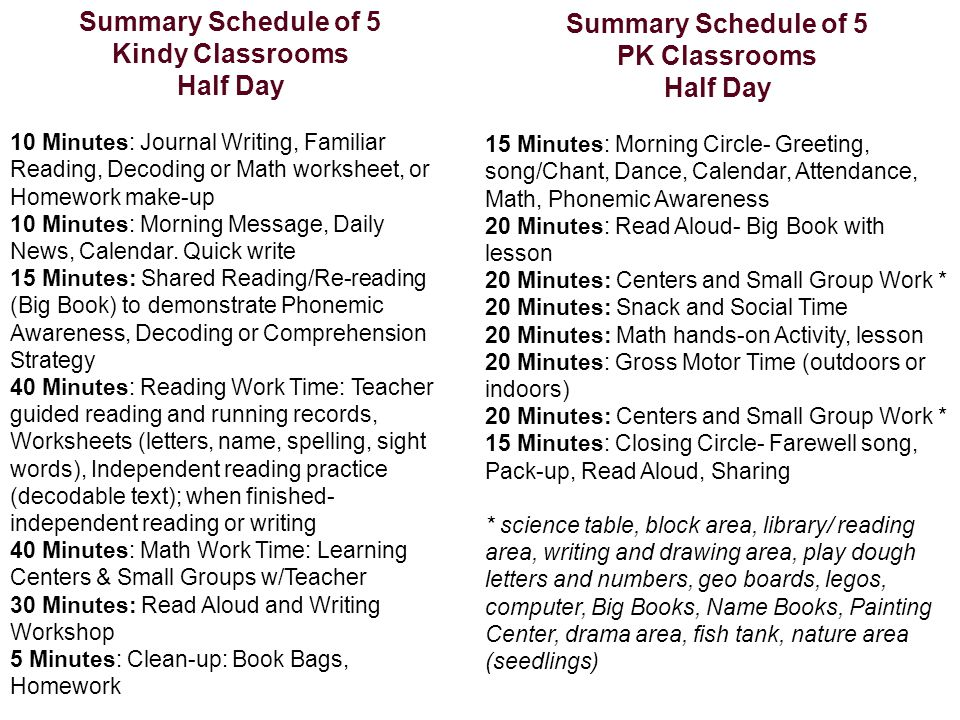 Summary Schedule of 5 Kindy Classrooms Half Day 10 Minutes: Journal Writing, Familiar Reading, Decoding or Math worksheet, or Homework make-up 10 Minutes: Morning Message, Daily News, Calendar.
