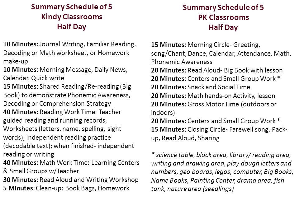 Summary Schedule of 5 Kindy Classrooms Half Day 10 Minutes: Journal Writing, Familiar Reading, Decoding or Math worksheet, or Homework make-up 10 Minu