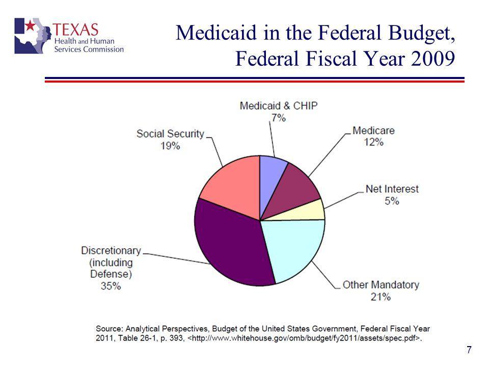 68 Current & Estimated Future Medicaid/CHIP Eligibility Levels Current Medicaid 185% FPL CHIP 200% FPL CHIP 200% FPL CHIP 200% FPL CHIP 200% FPL Current Medicaid 185% FPL Current Medicaid 133% FPL Current Medicaid 100% FPL Current Medicaid 74% FPL 14% FPL NEW Medicaid (Currently CHIP) 133% FPL NEW Medicaid 133% FPL NEW Medicaid 133% FPL Current Medicaid 185% FPL Current Medicaid 225% FPL 133%