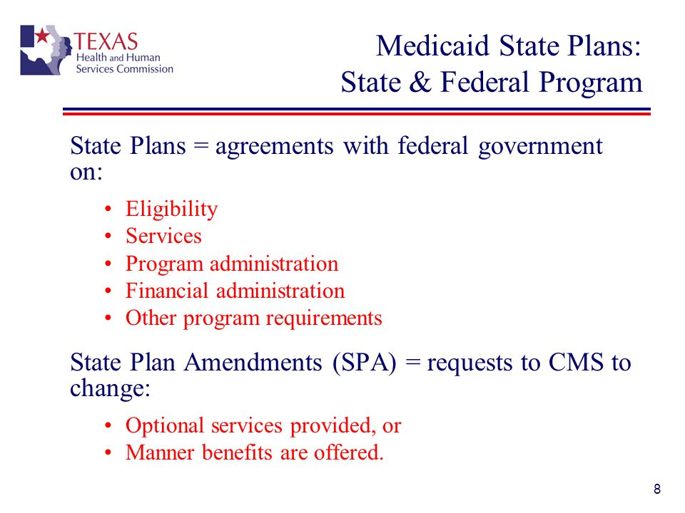 19 Medicaid & Medicare: Dual Eligibles Dual eligibles Individuals who are aged or disabled (Medicare eligible) AND Limited income (eligible for some Medicaid coverage) Full Dual Eligibles Entitled to Medicaid benefits that Medicare does not cover.