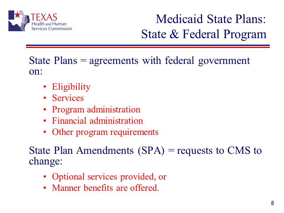 39 Federal Spending State Spending $16.1 B $8.6B Texas Medicaid: Historical Spending