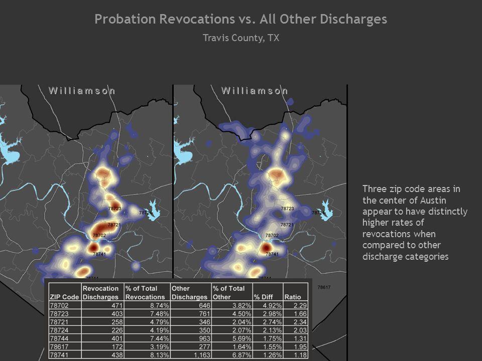 Probation Revocations vs.
