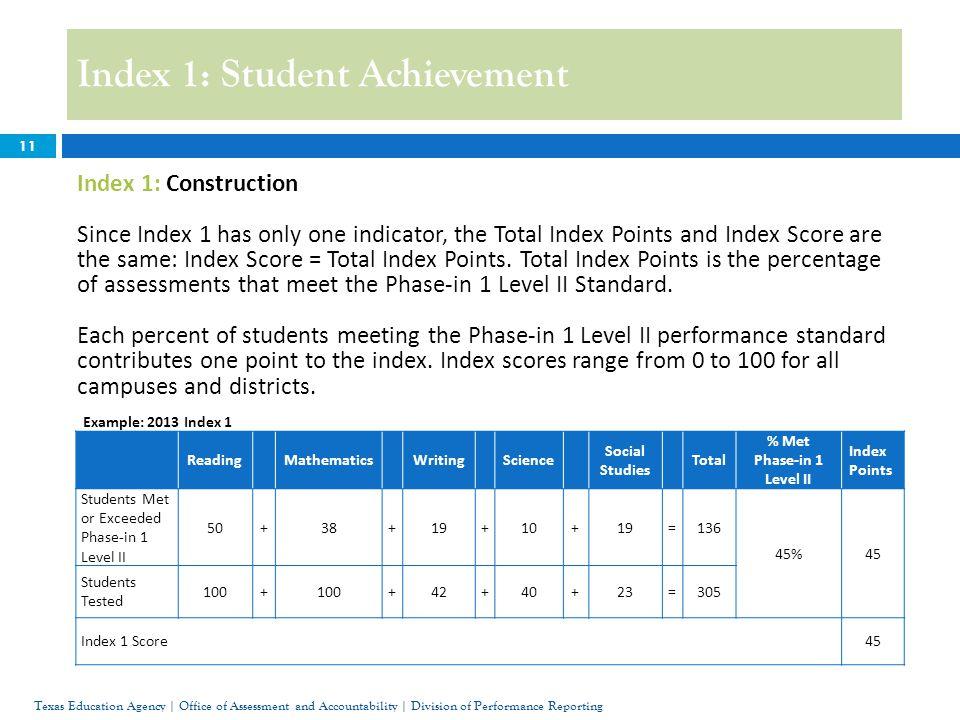11 Index 1: Student Achievement Example: 2013 Index 1 ReadingMathematicsWritingScience Social Studies Total % Met Phase-in 1 Level II Index Points Stu