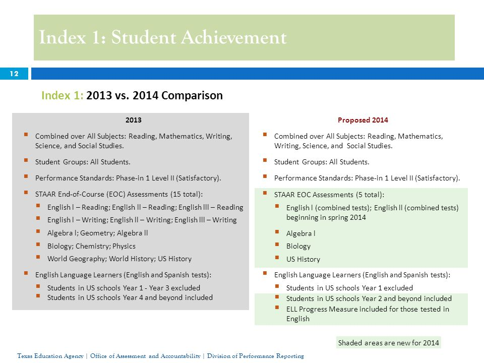 12 2013  Combined over All Subjects: Reading, Mathematics, Writing, Science, and Social Studies.
