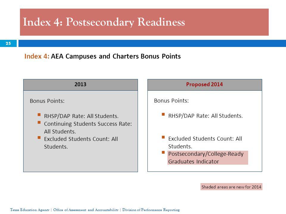 25 Bonus Points:  RHSP/DAP Rate: All Students.  Continuing Students Success Rate: All Students.  Excluded Students Count: All Students. Bonus Point