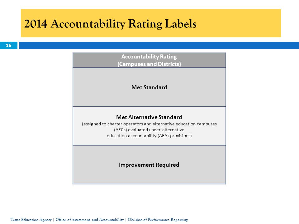 26 2014 Accountability Rating Labels Accountability Rating (Campuses and Districts) Met Standard Met Alternative Standard (assigned to charter operators and alternative education campuses (AECs) evaluated under alternative education accountability (AEA) provisions) Improvement Required Texas Education Agency | Office of Assessment and Accountability | Division of Performance Reporting