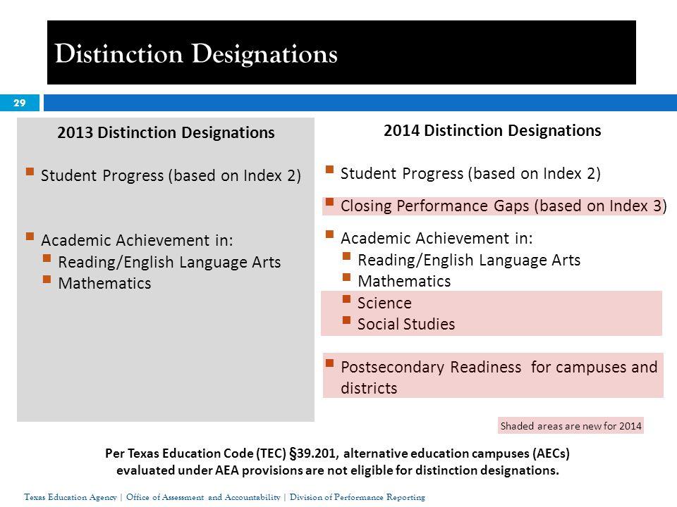 29 Distinction Designations 2013 Distinction Designations  Student Progress (based on Index 2)  Academic Achievement in:  Reading/English Language