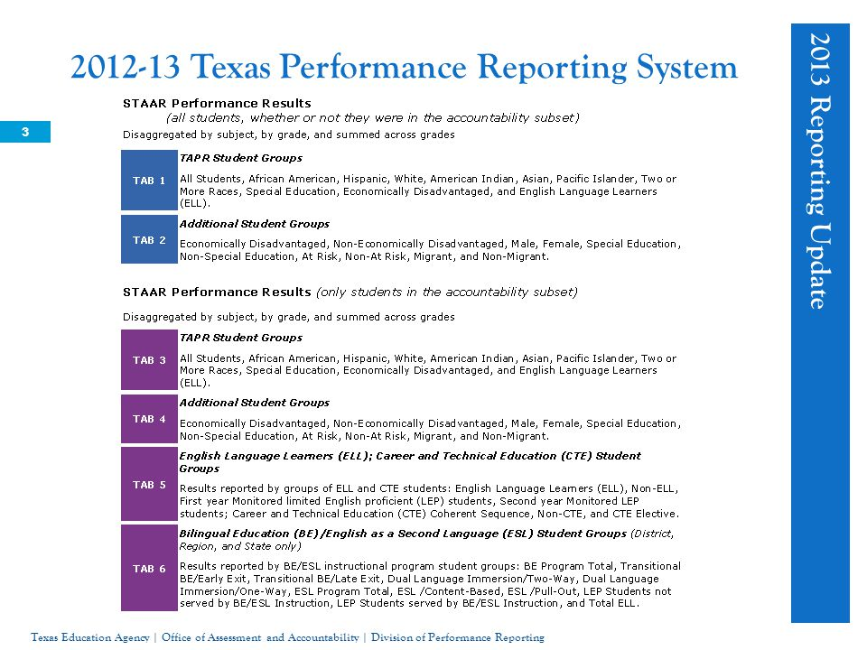 3 2013 Reporting Update Texas Education Agency | Office of Assessment and Accountability | Division of Performance Reporting 2012-13 Texas Performance
