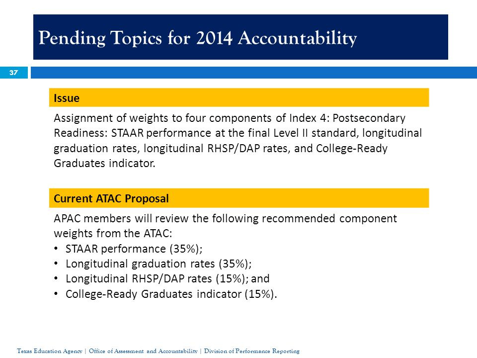37 Pending Topics for 2014 Accountability Issue Assignment of weights to four components of Index 4: Postsecondary Readiness: STAAR performance at the