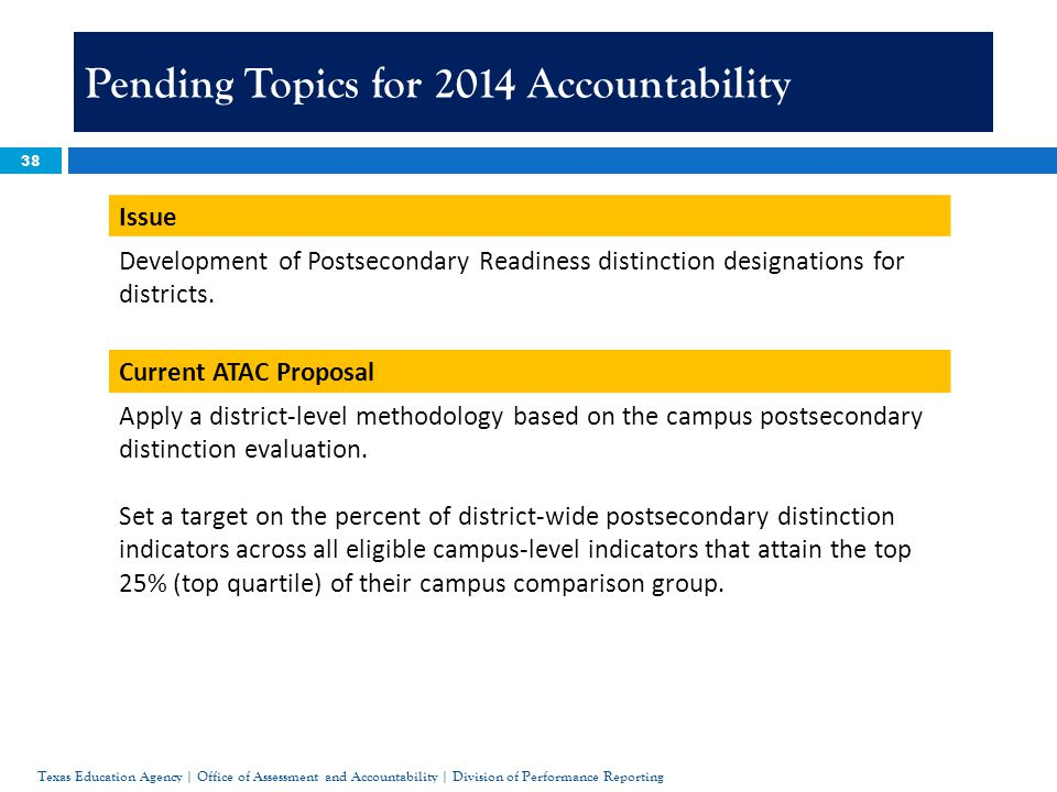 38 Pending Topics for 2014 Accountability Issue Development of Postsecondary Readiness distinction designations for districts. Current ATAC Proposal A