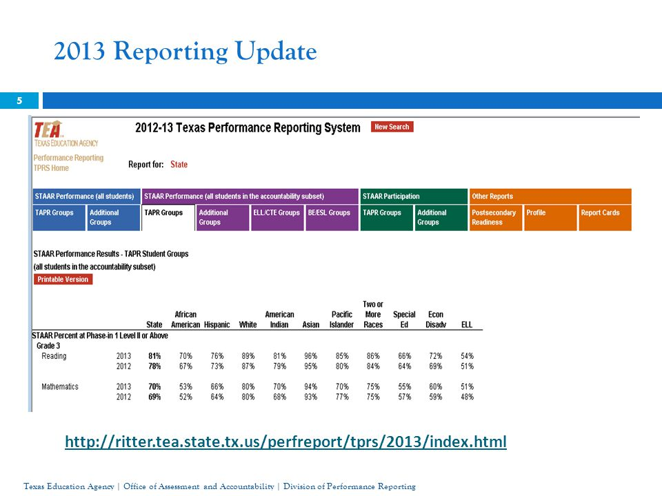 2013 Reporting Update 5 http://ritter.tea.state.tx.us/perfreport/tprs/2013/index.html Texas Education Agency | Office of Assessment and Accountability | Division of Performance Reporting