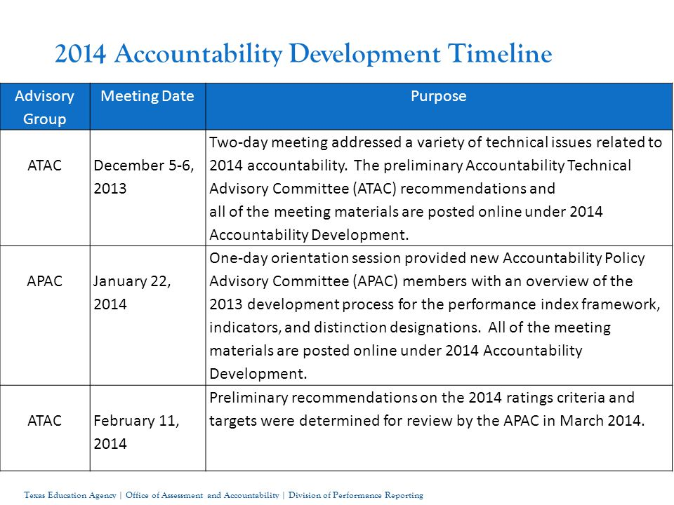 7 2014 Accountability Development Timeline Advisory Group Meeting DatePurpose ATAC December 5-6, 2013 Two-day meeting addressed a variety of technical