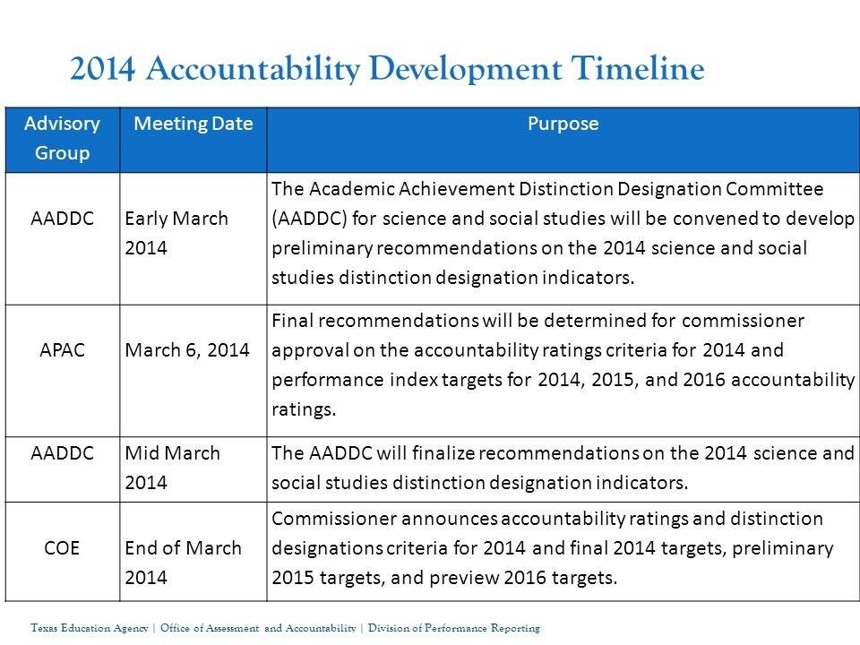 8 Texas Education Agency | Office of Assessment and Accountability | Division of Performance Reporting 2014 Accountability Development Timeline Advisory Group Meeting DatePurpose AADDC Early March 2014 The Academic Achievement Distinction Designation Committee (AADDC) for science and social studies will be convened to develop preliminary recommendations on the 2014 science and social studies distinction designation indicators.