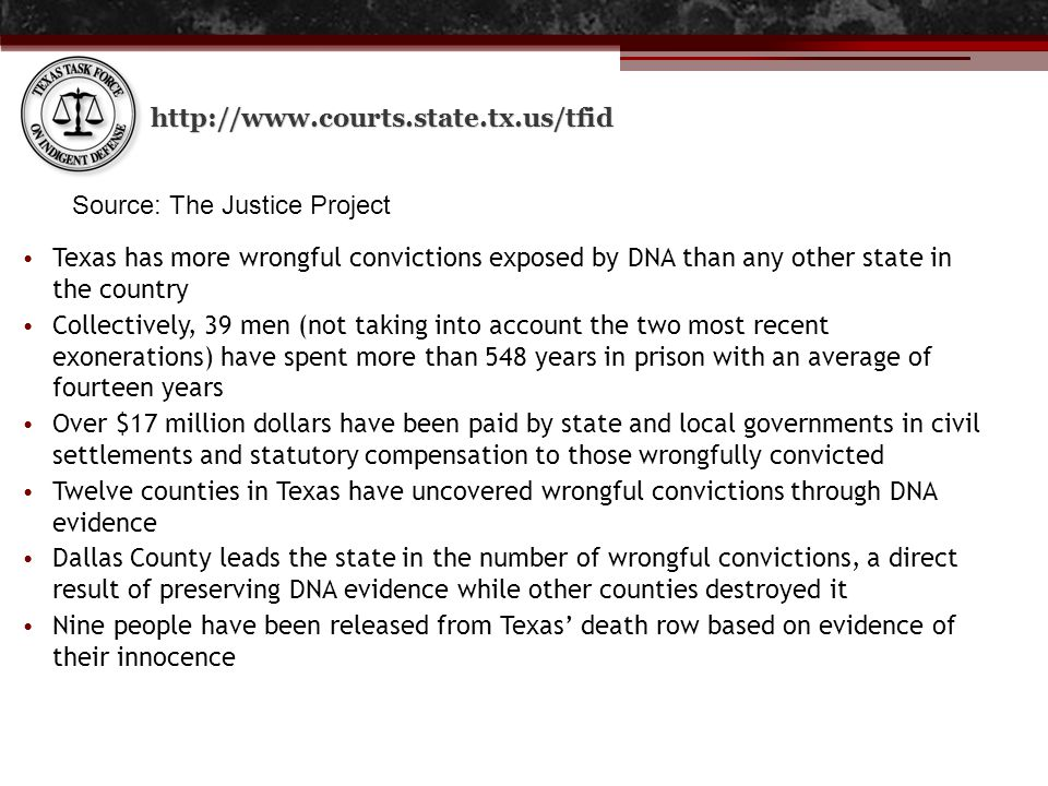 http://www.courts.state.tx.us/tfid Source: The Justice Project Texas has more wrongful convictions exposed by DNA than any other state in the country