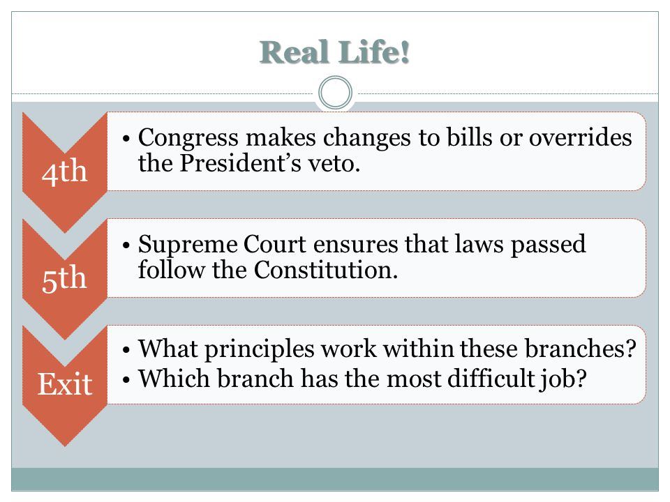 Real Life! 4th Congress makes changes to bills or overrides the President's veto. 5th Supreme Court ensures that laws passed follow the Constitution.