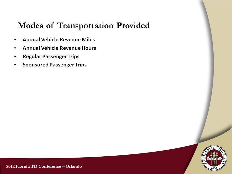 2012 Florida TD Conference -- Orlando Types of Vehicles Automobile Bus Cutaway Minivan Van