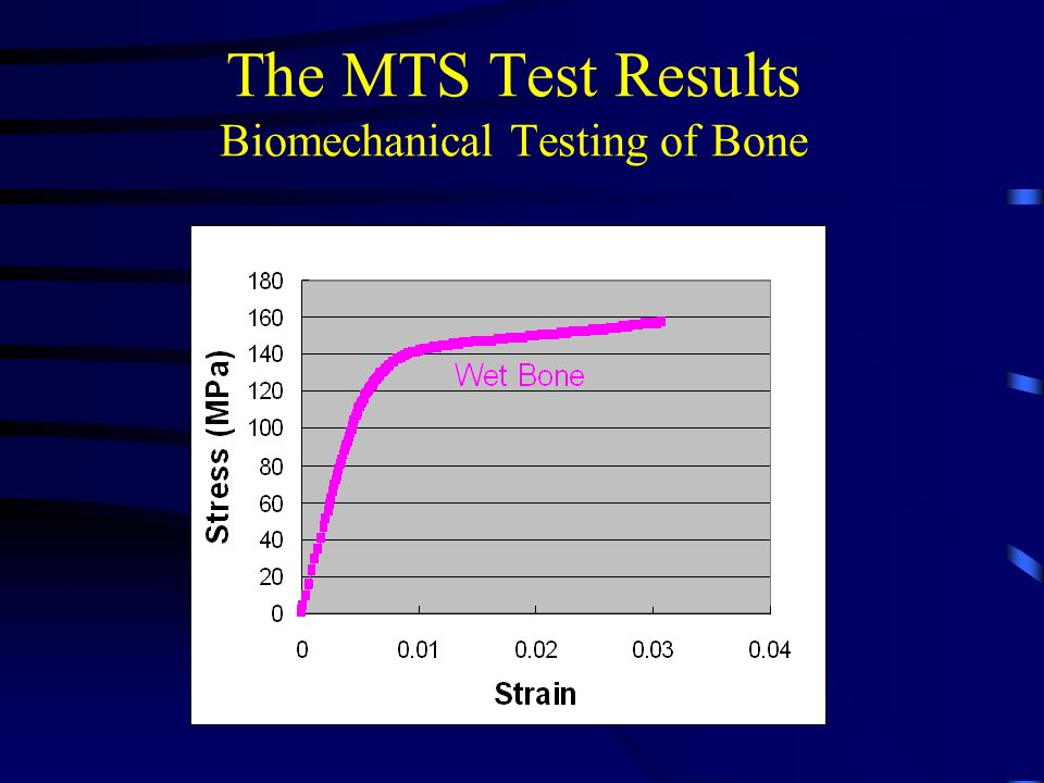 The MTS Test Results Biomechanical Testing of Bone