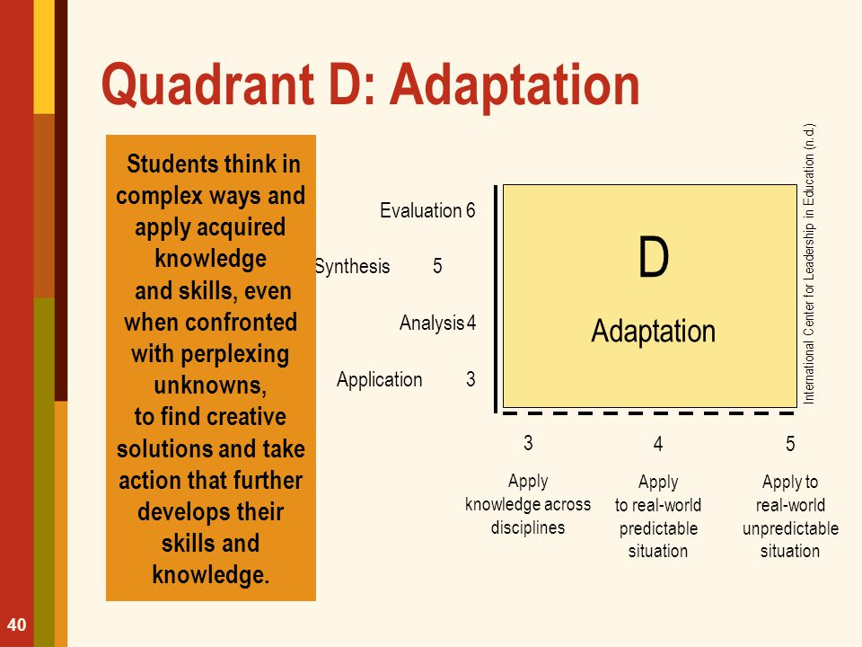 3 Apply knowledge across disciplines 4 Apply to real-world predictable situation 5 Apply to real-world unpredictable situation Application3 Analysis4
