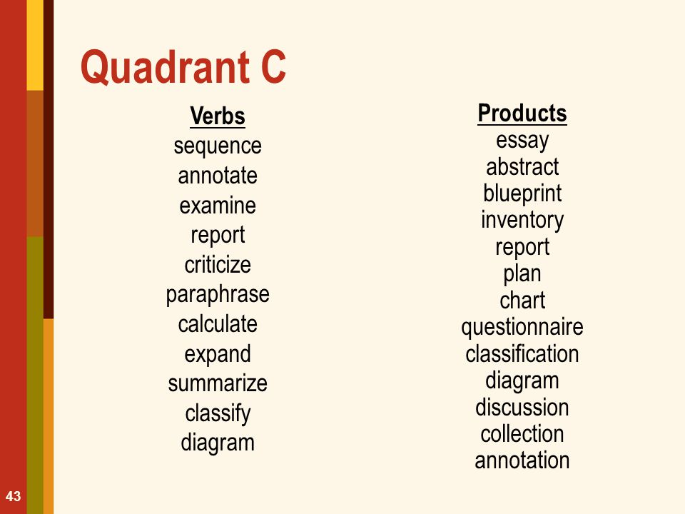 Quadrant C Verbs sequence annotate examine report criticize paraphrase calculate expand summarize classify diagram Products essay abstract blueprint i