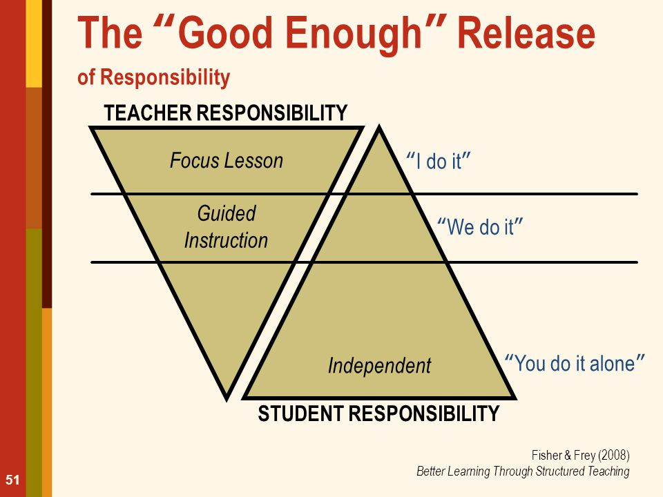 "The ""Good Enough"" Release of Responsibility TEACHER RESPONSIBILITY Focus Lesson Guided Instruction ""I do it"" ""We do it"" Independent ""You do it alone"""