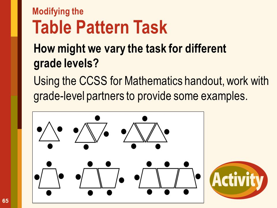 How might we vary the task for different grade levels? Using the CCSS for Mathematics handout, work with grade-level partners to provide some examples