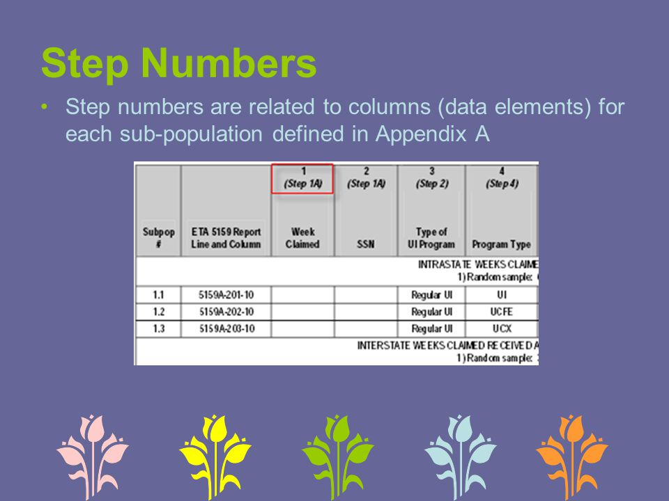 Step Numbers Step numbers are related to columns (data elements) for each sub-population defined in Appendix A