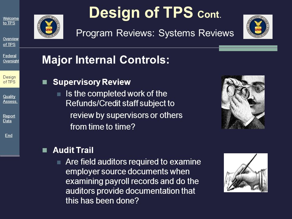 Design of TPS Cont. Program Reviews: Systems Reviews Supervisory Review Is the completed work of the Refunds/Credit staff subject to review by supervi