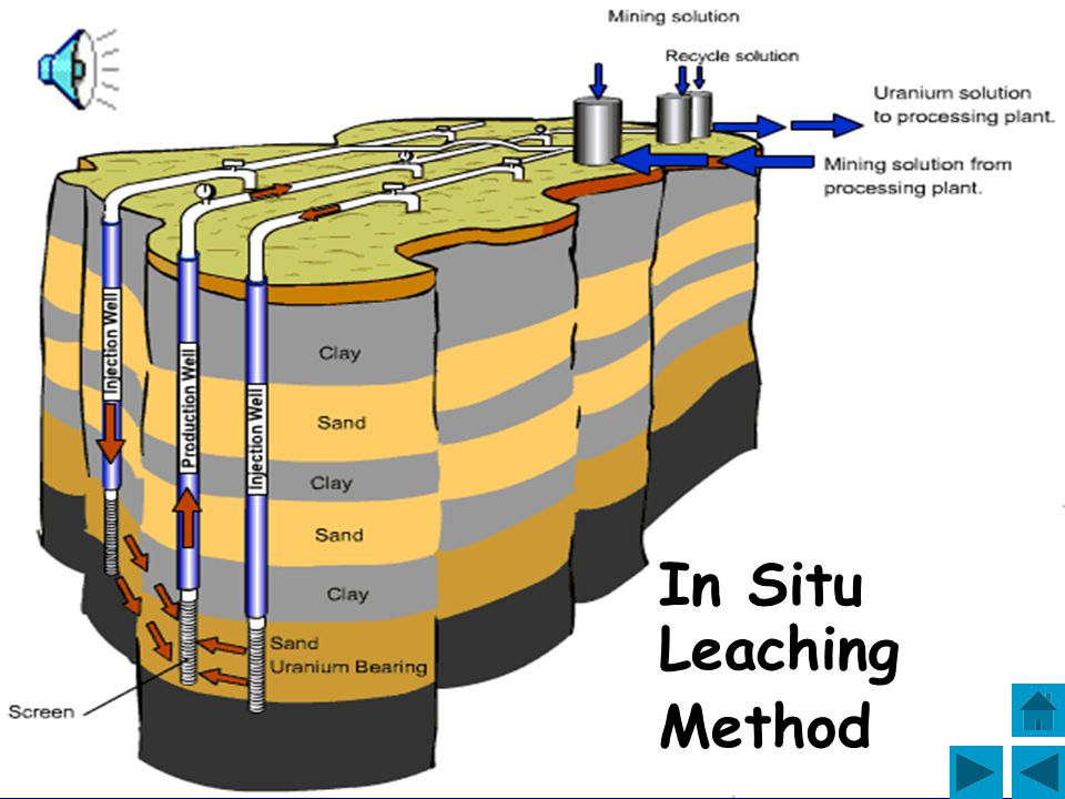 Nuclear Mining Waste Materials Tailings remain after the processes that separated minerals from ore are completed, and consist of crushed rock, water