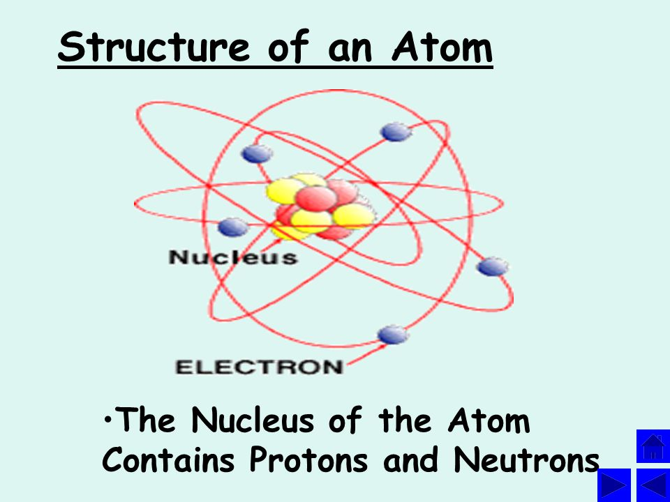 Radiation also arises from nuclear fission.