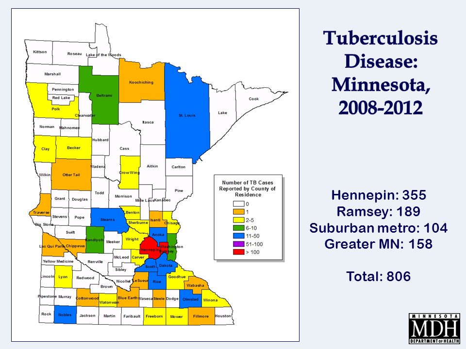 Hennepin: 355 Ramsey: 189 Suburban metro: 104 Greater MN: 158 Total: 806