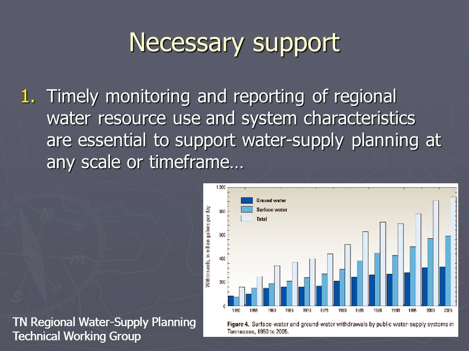 TN Regional Water-Supply Planning Technical Working Group TN Regional Water-Supply Planning Technical Working Group 1.Timely monitoring and reporting