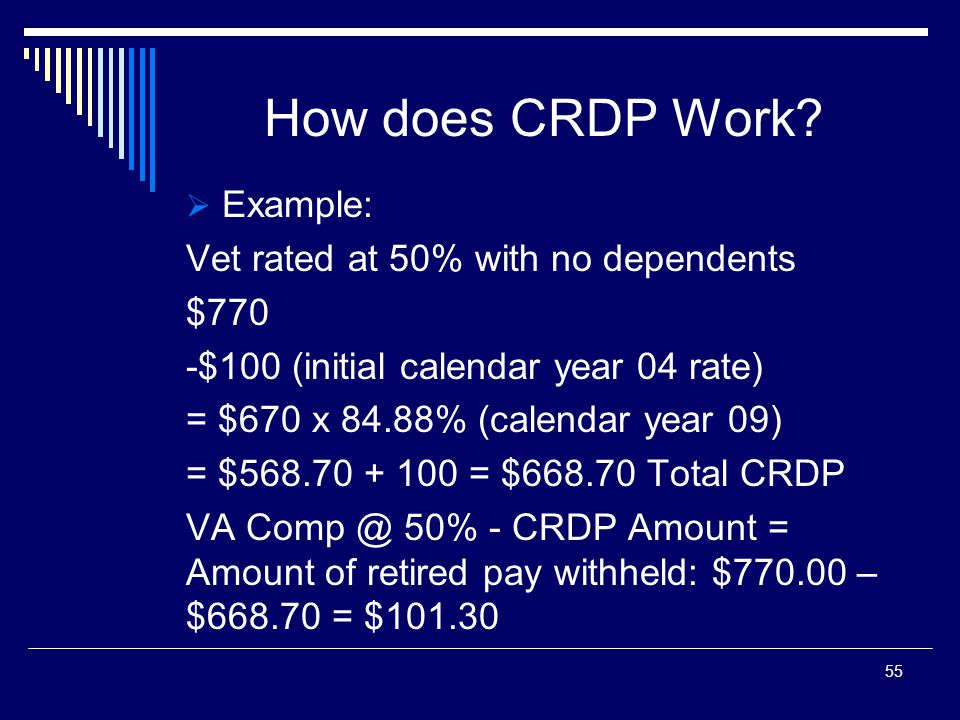 How does CRDP Work.