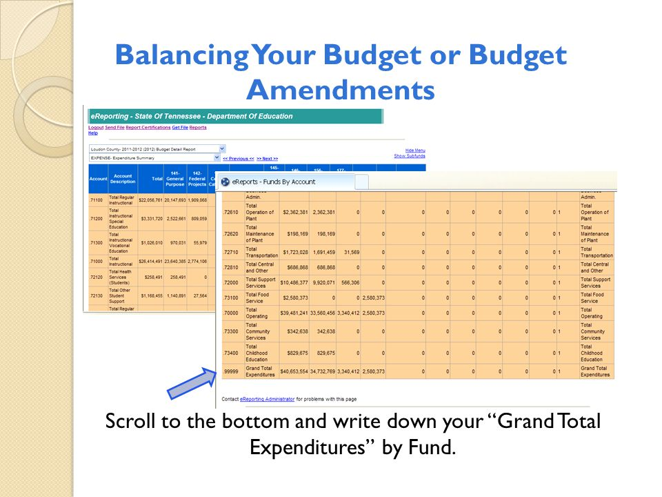 "Balancing Your Budget or Budget Amendments Scroll to the bottom and write down your ""Grand Total Expenditures"" by Fund."