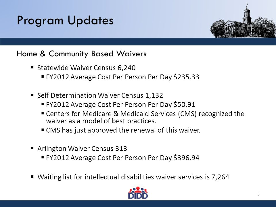 Program Updates Home & Community Based Waivers  Statewide Waiver Census 6,240  FY2012 Average Cost Per Person Per Day $235.33  Self Determination Waiver Census 1,132  FY2012 Average Cost Per Person Per Day $50.91  Centers for Medicare & Medicaid Services (CMS) recognized the waiver as a model of best practices.