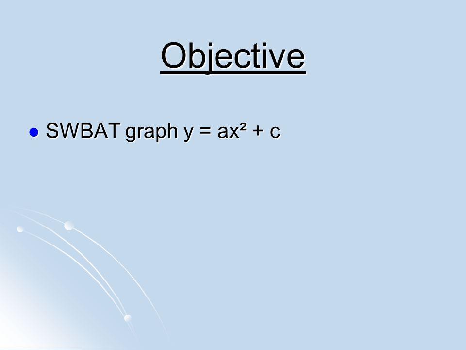 Objective SWBAT graph y = ax² + c SWBAT graph y = ax² + c