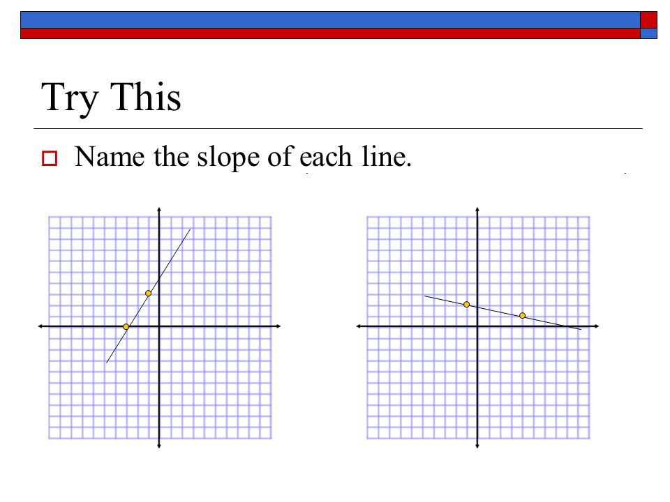 Try This  Name the slope of each line.