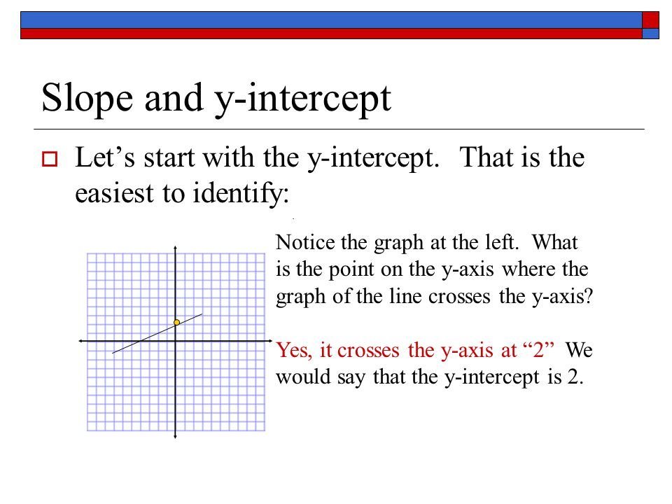 Slope and y-intercept  Let's try another one. What is the y-intercept of this graph?