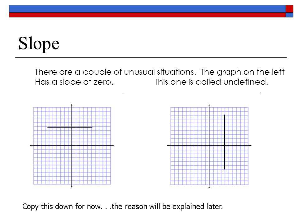 Slope There are a couple of unusual situations. The graph on the left Has a slope of zero.This one is called undefined. Copy this down for now...the r