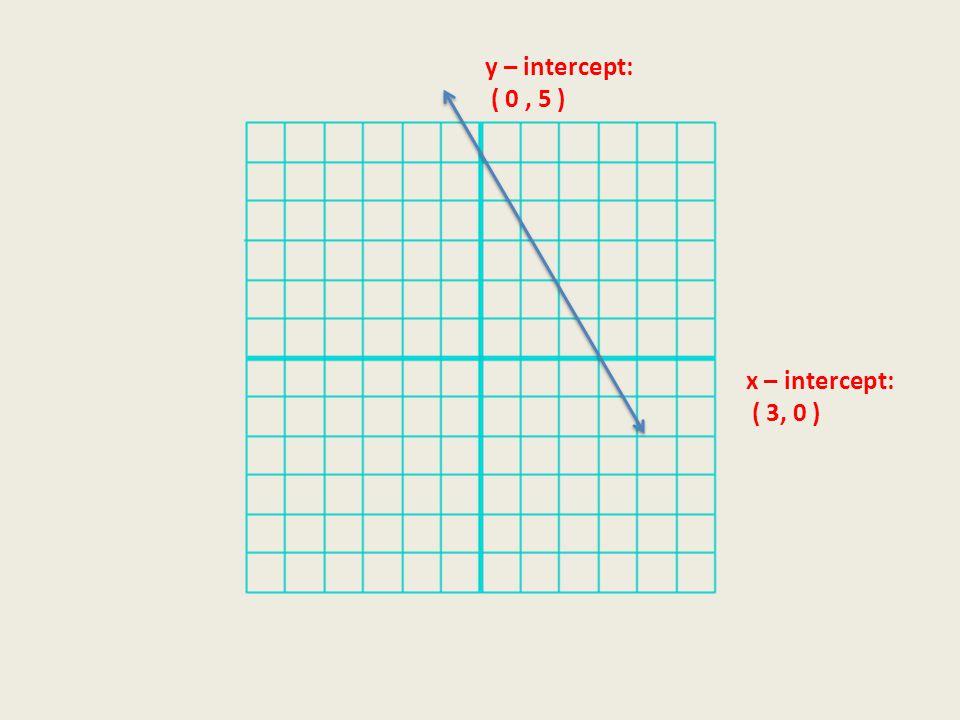 x – intercept: ( 3, 0 ) y – intercept: ( 0, 5 )