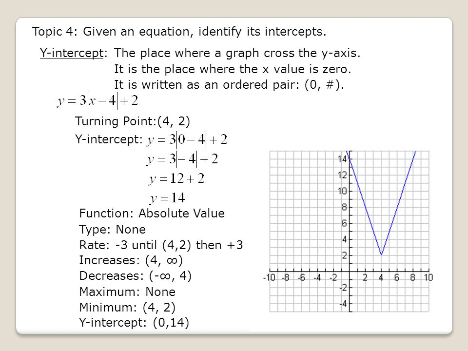 The place where a graph cross the y-axis. Topic 4: Given an equation, identify its intercepts.