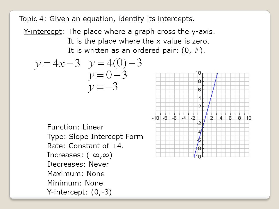 Y-intercept:The place where a graph cross the y-axis.
