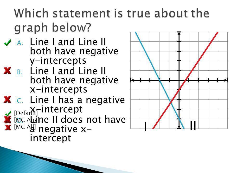 A.(2.5,0) & (0,-5) B. (0, -2.5) & (-5,0) C. (-2.5,0) & (0,5) D.