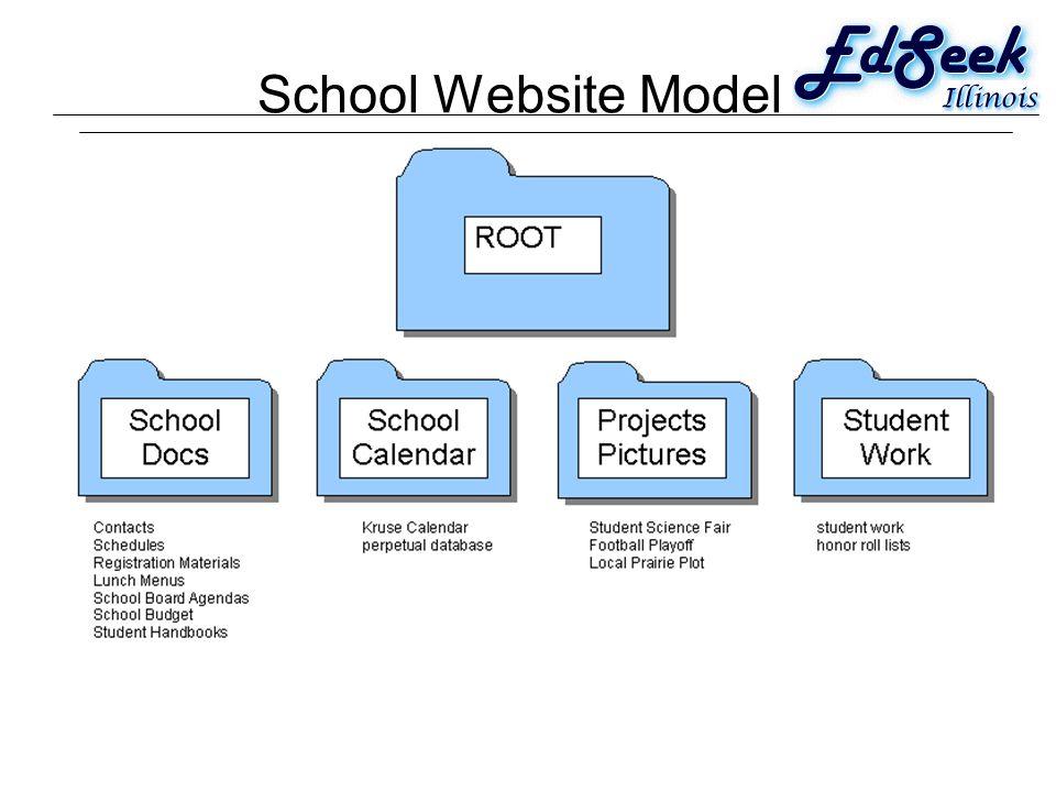 School Website Model