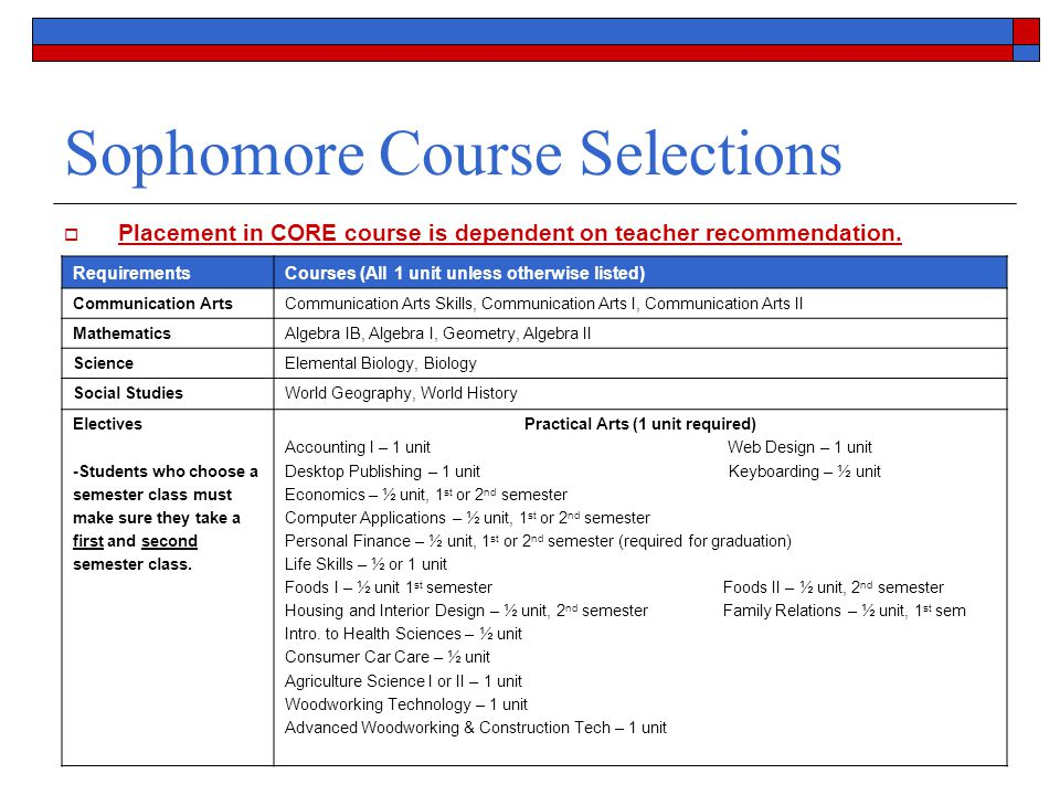 Sophomore Course Selections  Placement in CORE course is dependent on teacher recommendation.
