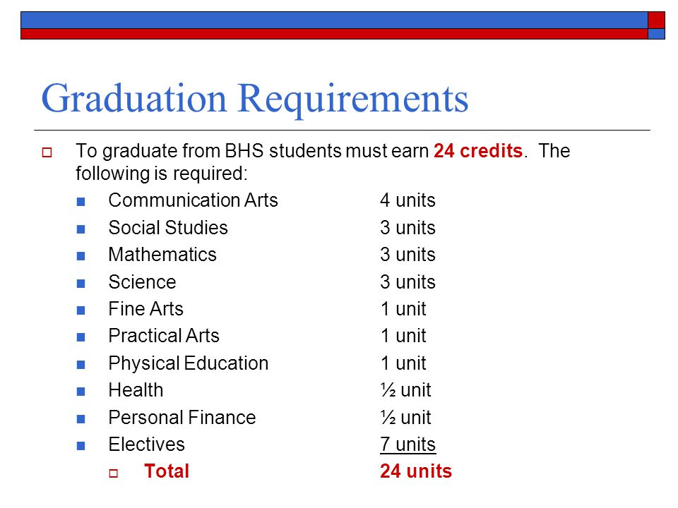 Graduation Requirements  To graduate from BHS students must earn 24 credits.