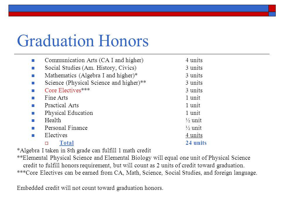 Graduation Honors Communication Arts (CA I and higher)4 units Social Studies (Am.