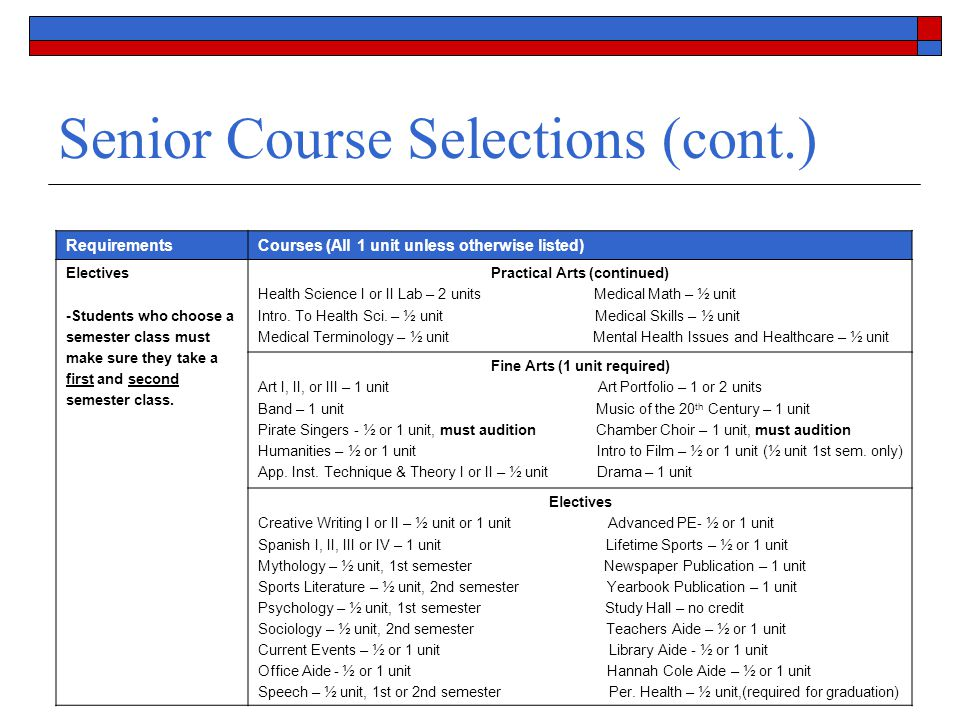 Senior Course Selections (cont.) RequirementsCourses (All 1 unit unless otherwise listed) Electives -Students who choose a semester class must make sure they take a first and second semester class.